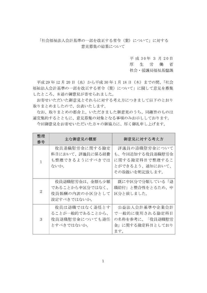 f:id:kaikeichihou:20180320115122j:plain