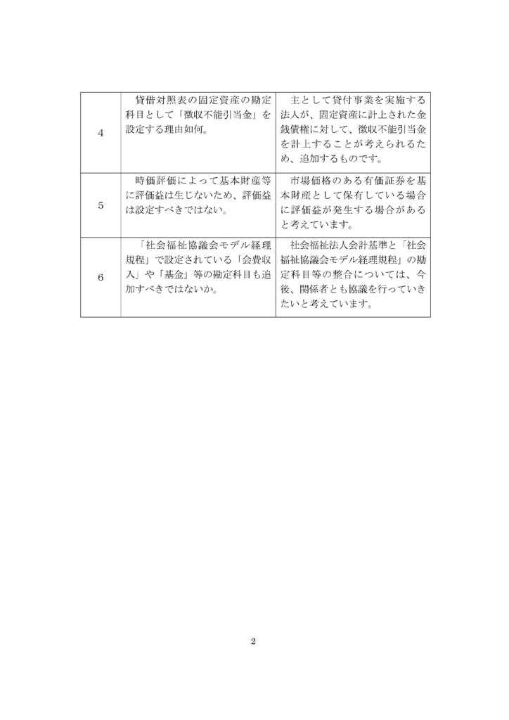 f:id:kaikeichihou:20180320115149j:plain
