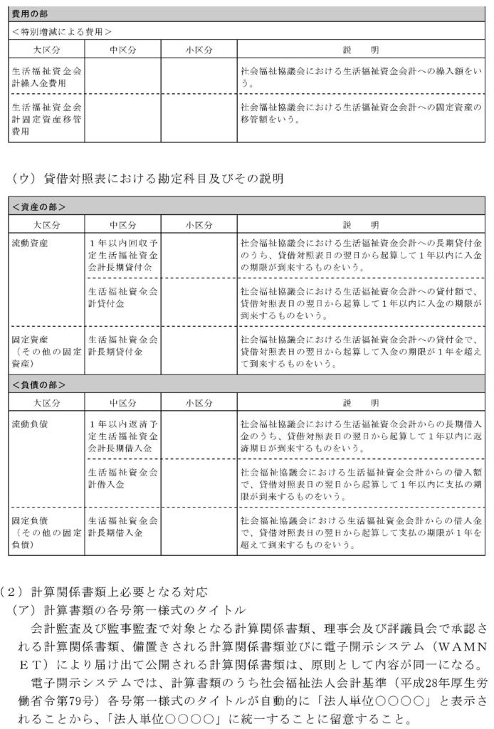 f:id:kaikeichihou:20180507073343j:plain