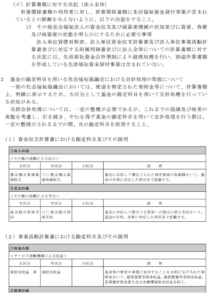 f:id:kaikeichihou:20180507073416j:plain