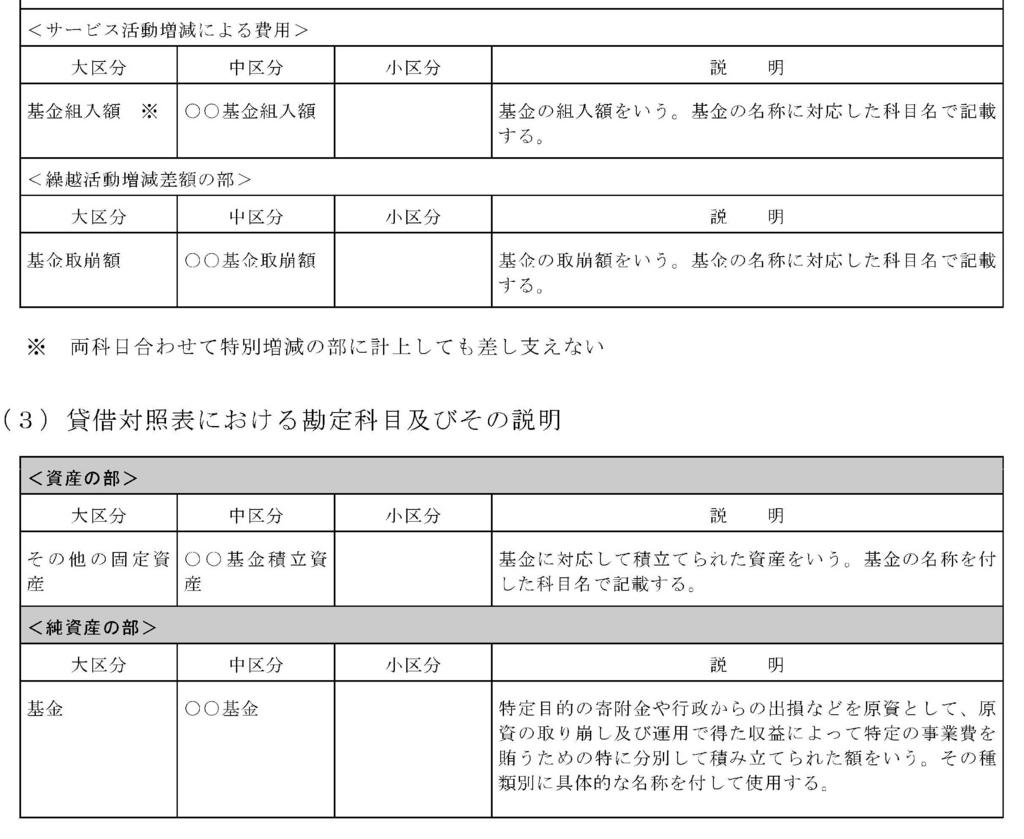 f:id:kaikeichihou:20180507073445j:plain