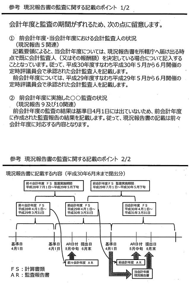 f:id:kaikeichihou:20180706124936j:plain