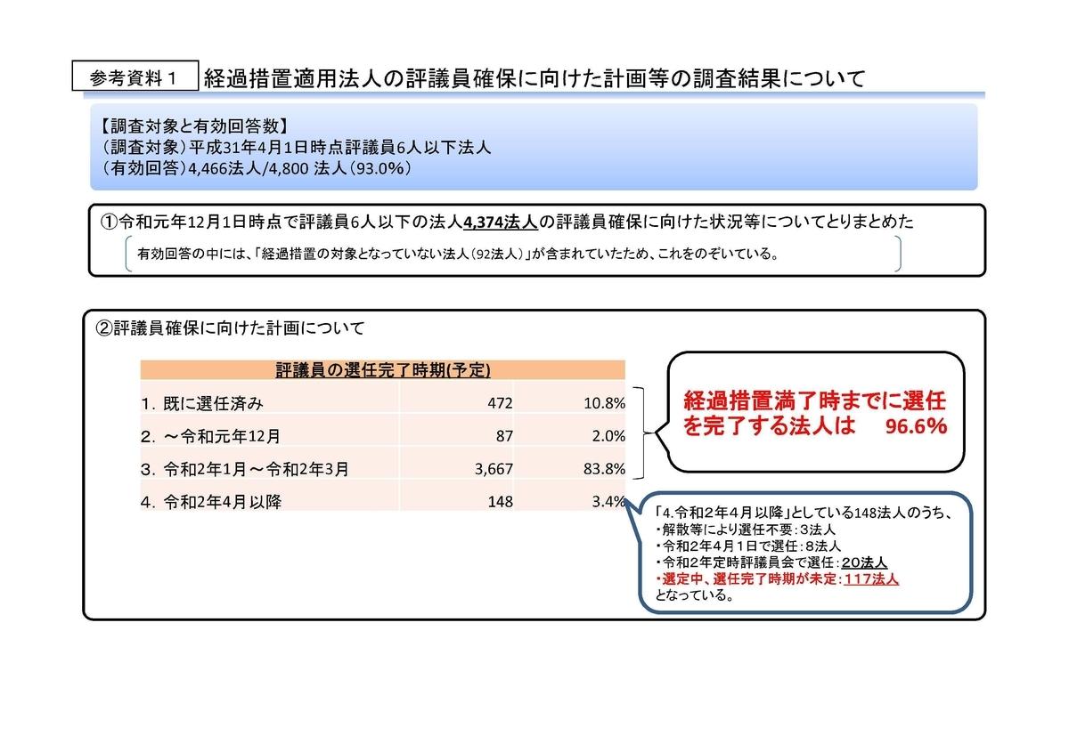 f:id:kaikeichihou:20200311133800j:plain