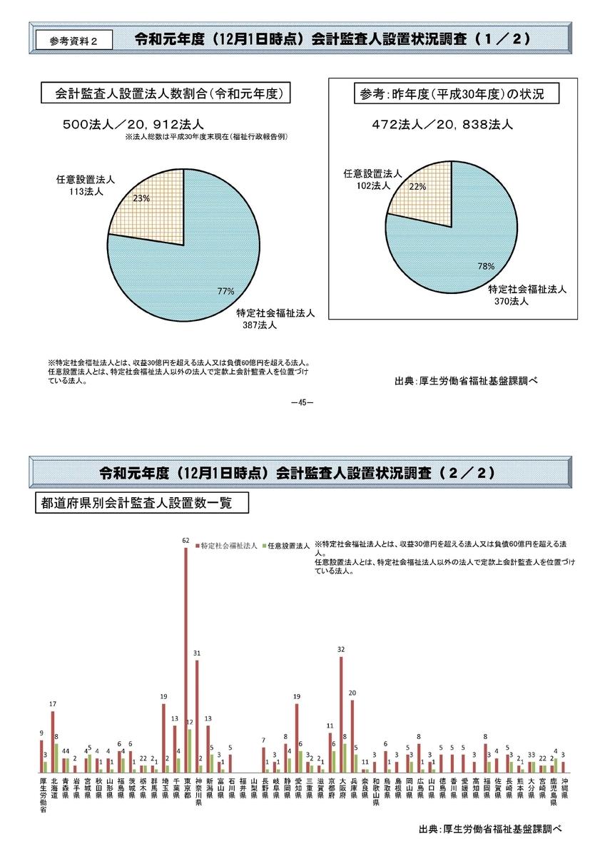f:id:kaikeichihou:20200311133858j:plain