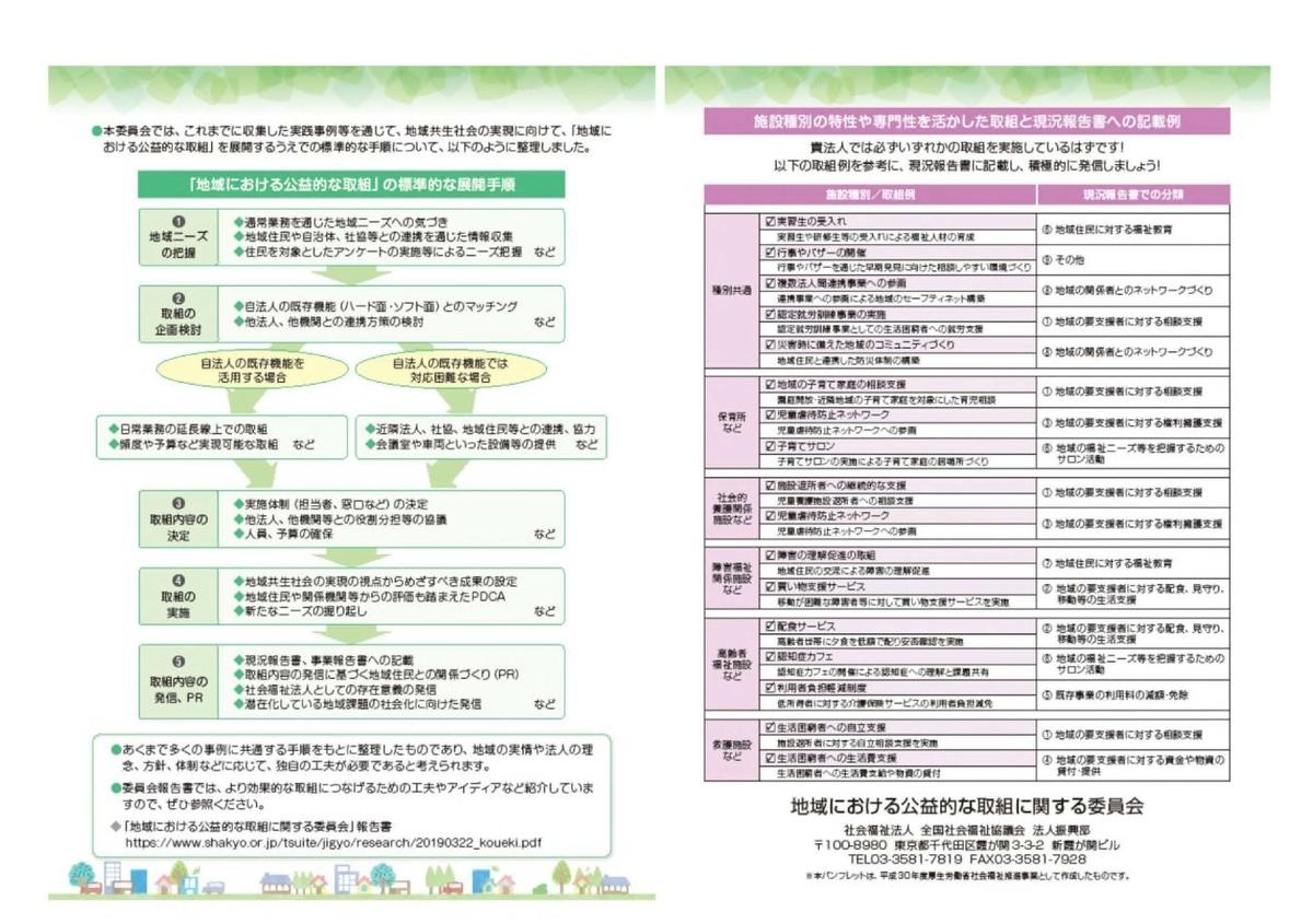 f:id:kaikeichihou:20200311140002j:plain