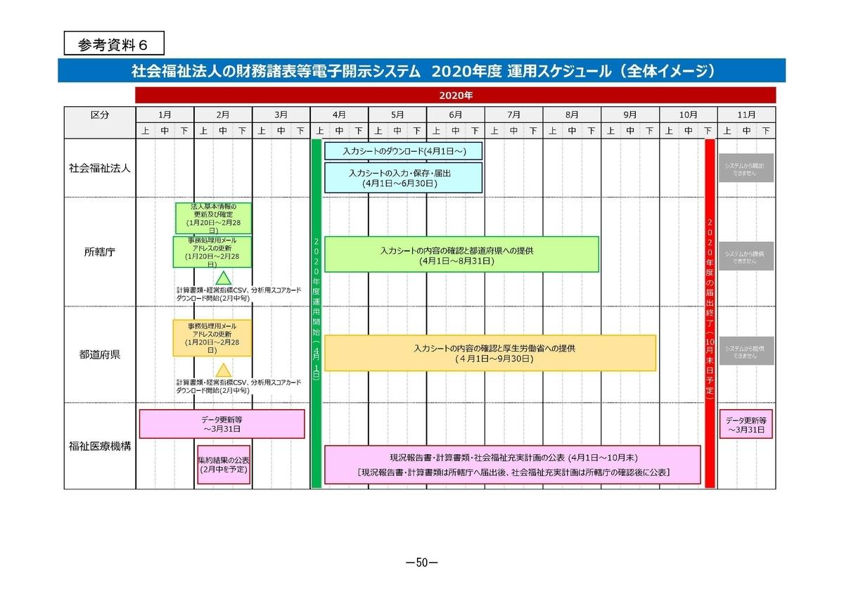 f:id:kaikeichihou:20200311140041j:plain