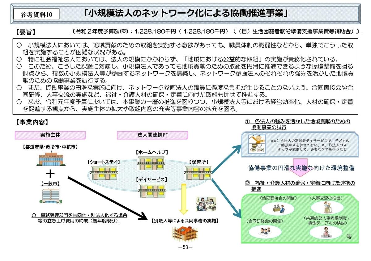 f:id:kaikeichihou:20200311140332j:plain
