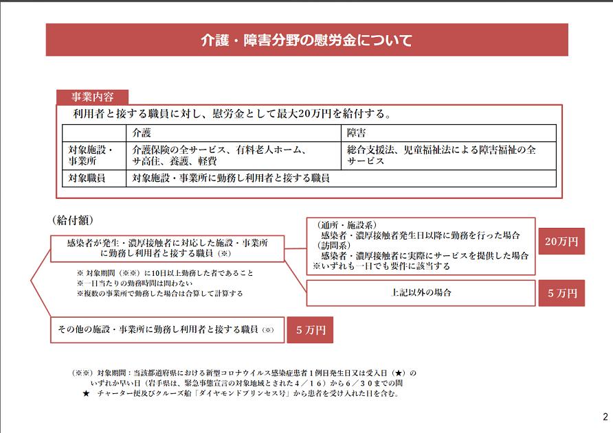 f:id:kaikeichihou:20200624101249p:plain