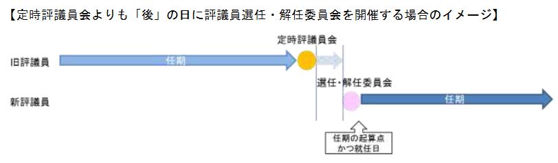 f:id:kaikeichihou:20210201103215p:plain