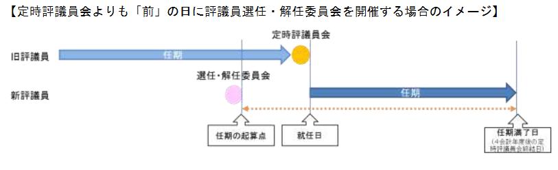 f:id:kaikeichihou:20210201103253p:plain