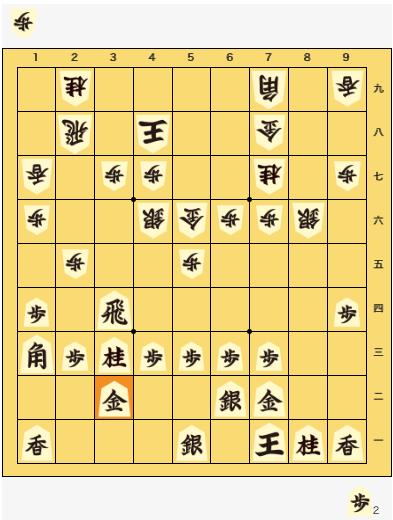 f:id:kailagi:20180512111438p:plain