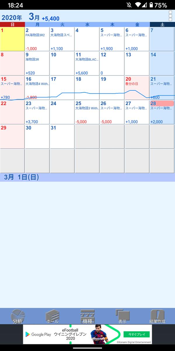 f:id:kailagi:20200328184632p:plain