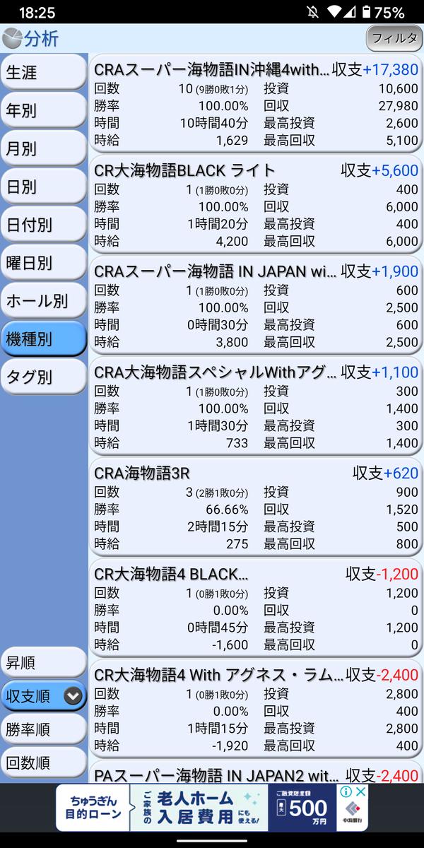f:id:kailagi:20200328185742p:plain