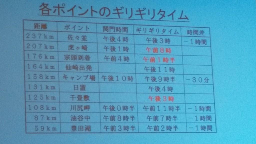 f:id:kaimizu:20160502131904j:plain