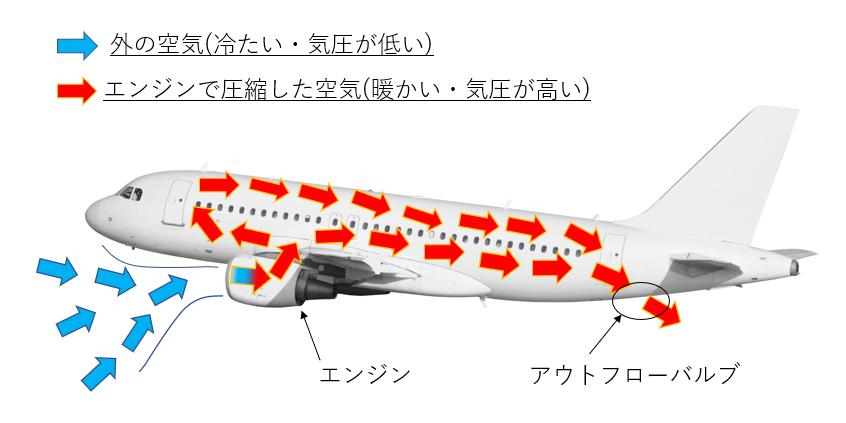 f:id:kain-aerospace:20201226162729p:plain