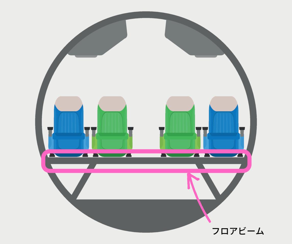 f:id:kain-aerospace:20210103004445p:plain