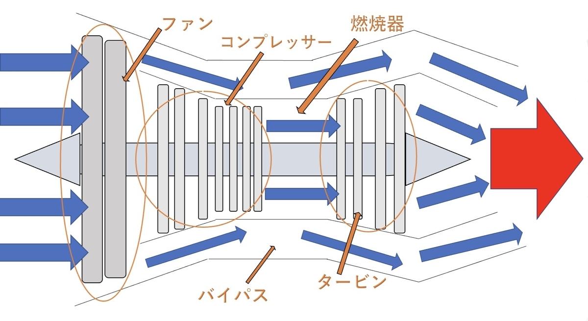 f:id:kain-aerospace:20210105113249j:plain