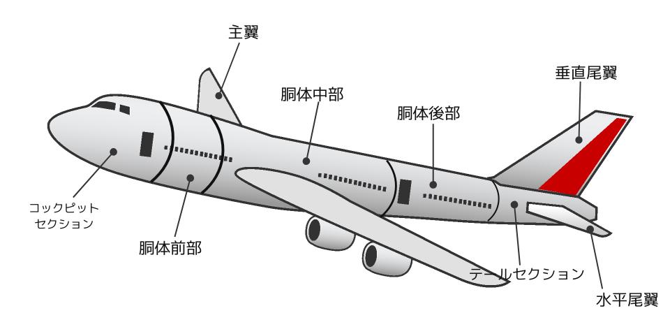 f:id:kain-aerospace:20210106004052p:plain