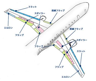 f:id:kain-aerospace:20210106042057p:plain