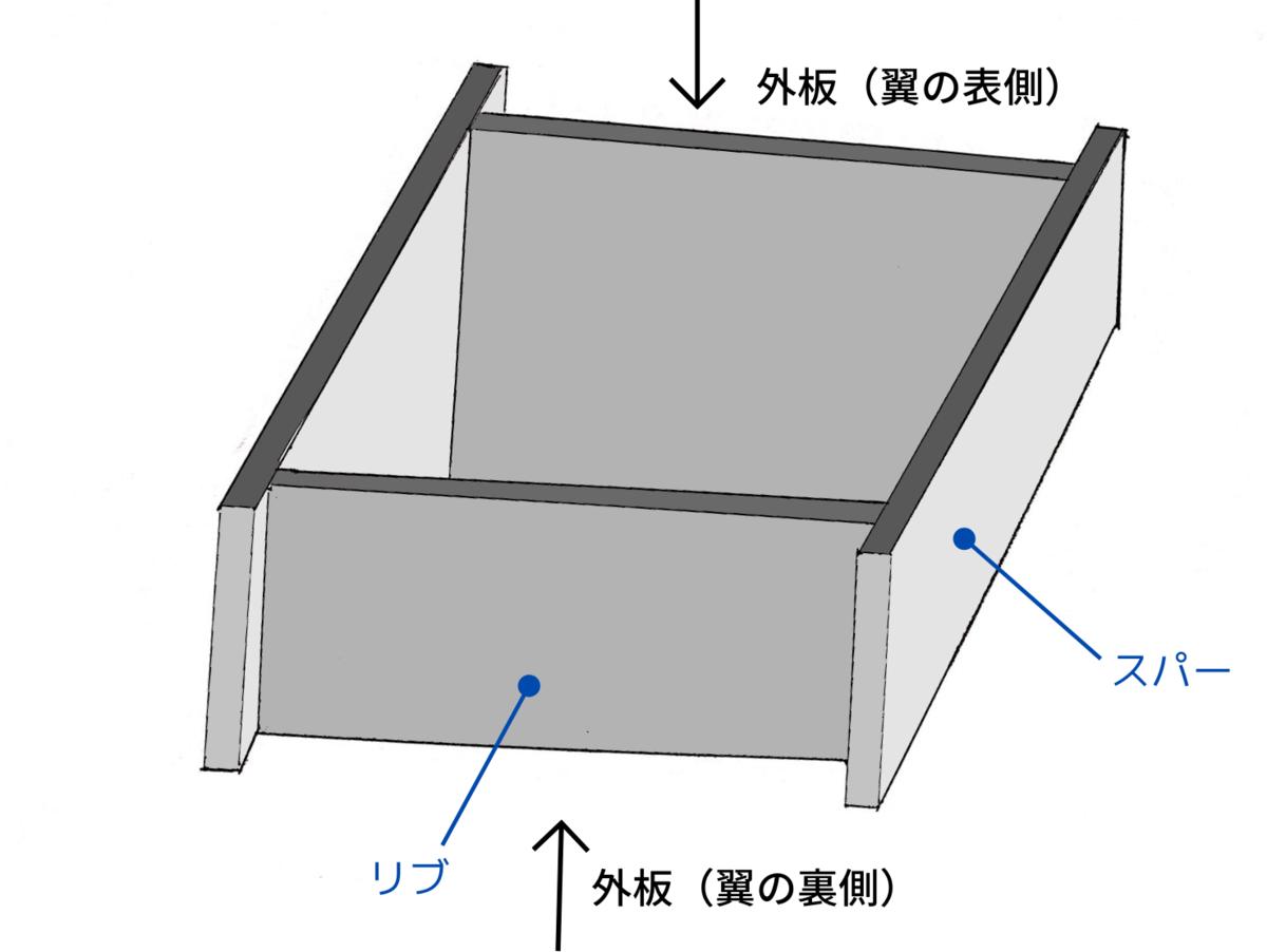 f:id:kain-aerospace:20210106042739p:plain