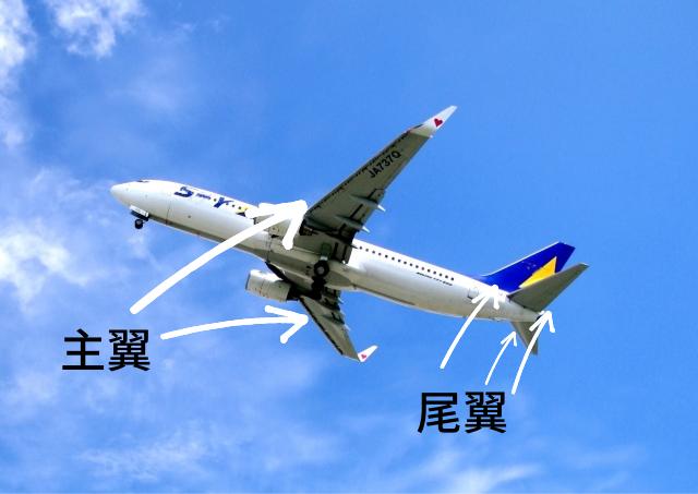 f:id:kain-aerospace:20210106050541p:plain