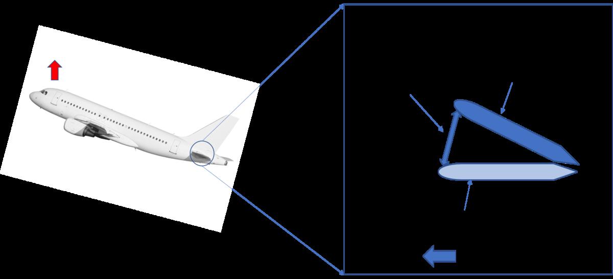 f:id:kain-aerospace:20210106052408p:plain
