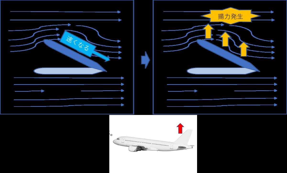 f:id:kain-aerospace:20210106052544p:plain