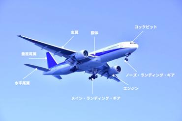 f:id:kain-aerospace:20210107153500p:plain