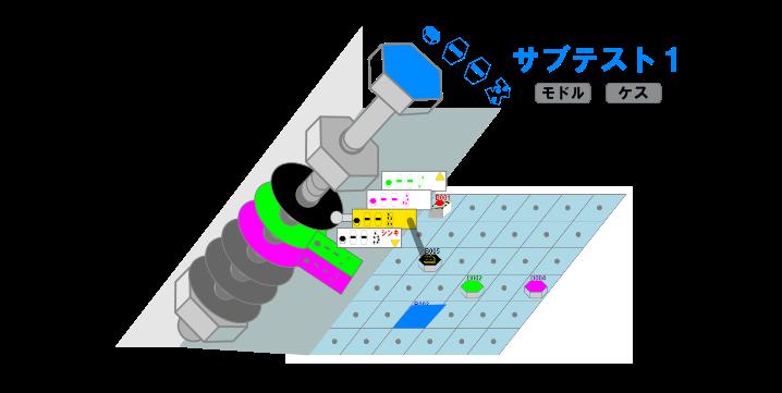 f:id:kairi-sakusaku:20181012235849p:plain
