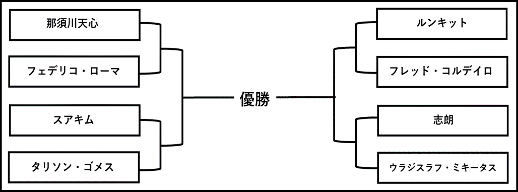 f:id:kairox:20191015010159p:plain