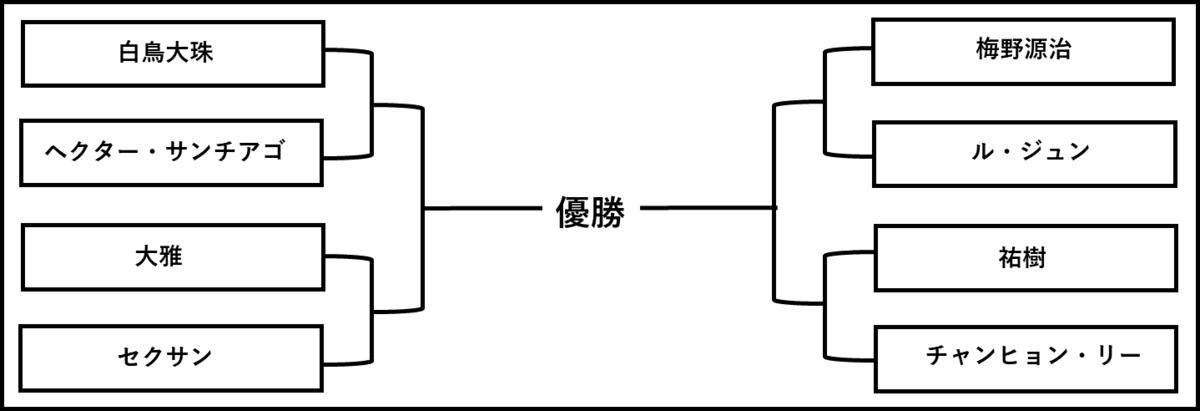 f:id:kairox:20191015011222p:plain