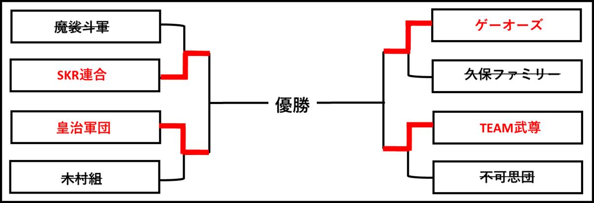 f:id:kairox:20191201111831p:plain