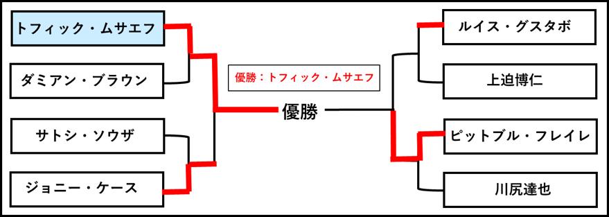 f:id:kairox:20200127002252p:plain