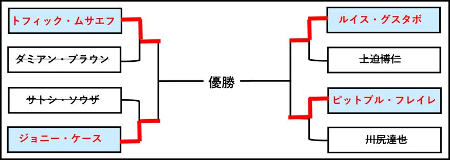 f:id:kairox:20200128010439p:plain