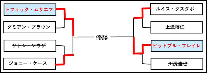 f:id:kairox:20200128010510p:plain