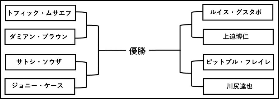 f:id:kairox:20200129000631p:plain