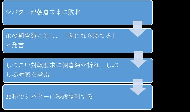 朝倉海 シバター