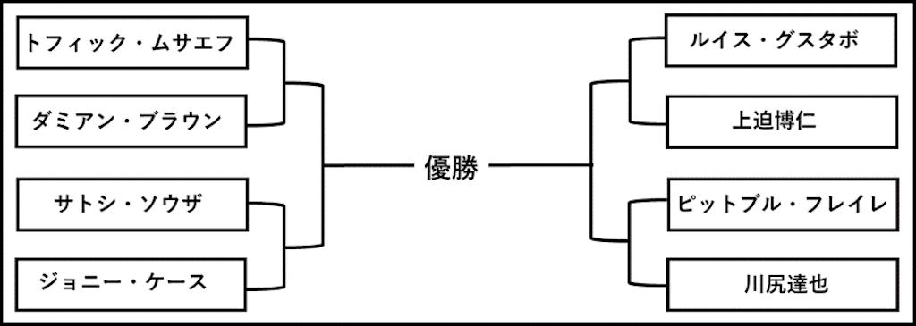 f:id:kairox:20200217204328p:image