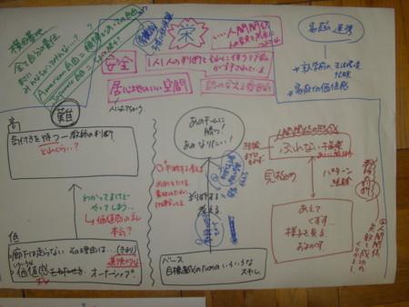 f:id:kaisaki37:20091212222344j:image