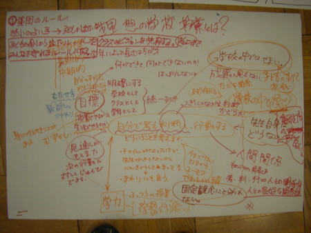 f:id:kaisaki37:20091212222352j:image