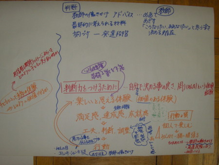 f:id:kaisaki37:20091212222358j:image