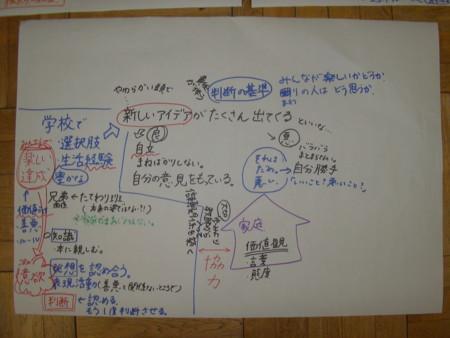 f:id:kaisaki37:20091212222403j:image