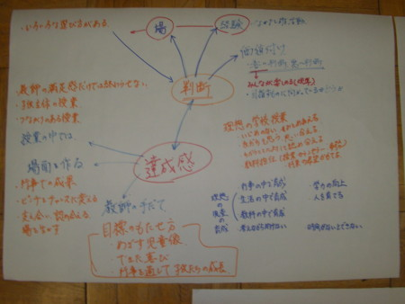 f:id:kaisaki37:20091212222408j:image