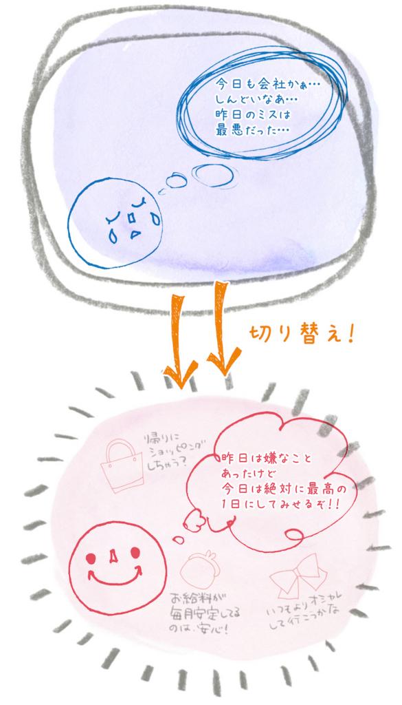 f:id:kaishaku01:20170619130526j:plain