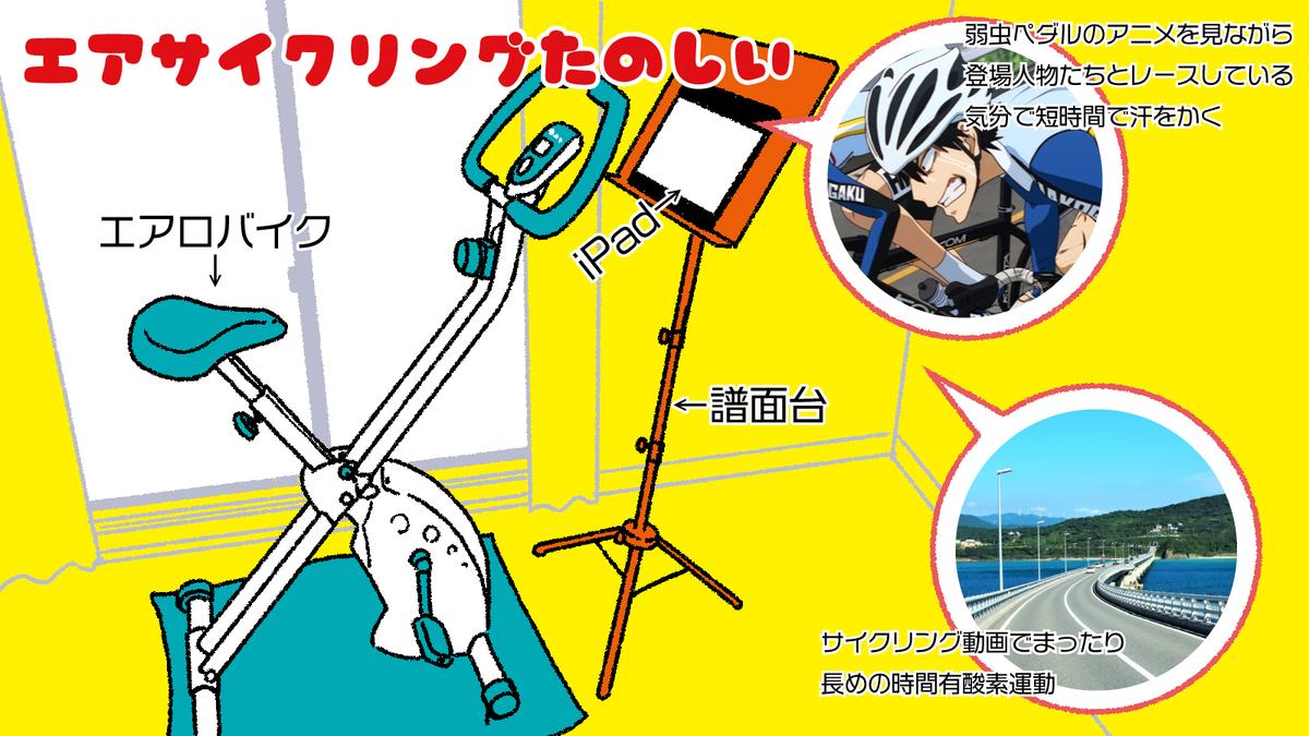 f:id:kaishaku01:20200510164041p:plain