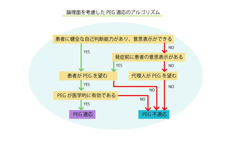 f:id:kaishounasi:20170107011807p:plain