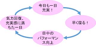 f:id:kaishounasi:20170113005033p:plain