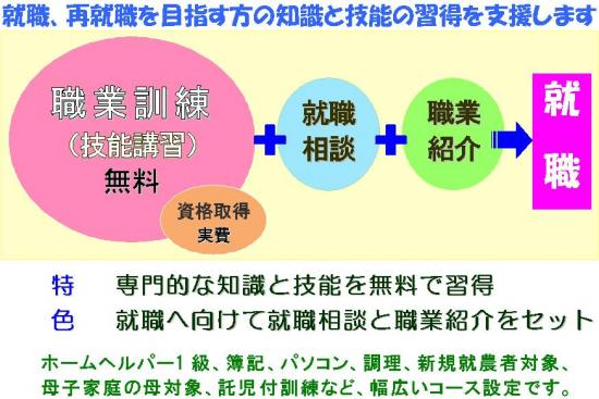 f:id:kaishounasi:20170403141417p:plain