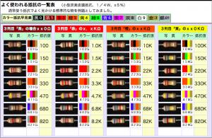 f:id:kaishuu0123:20191129153933p:plain