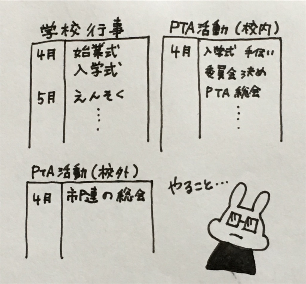 f:id:kaisoku-hero:20170309111050j:plain